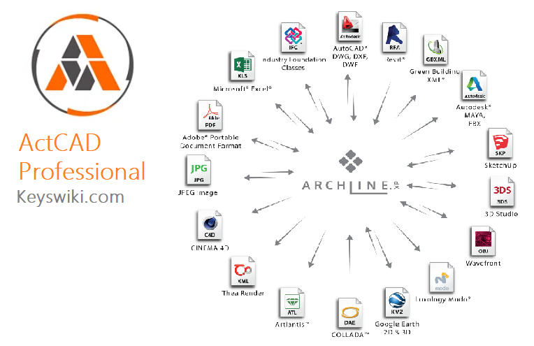 ActCAD Professional License Key 2020